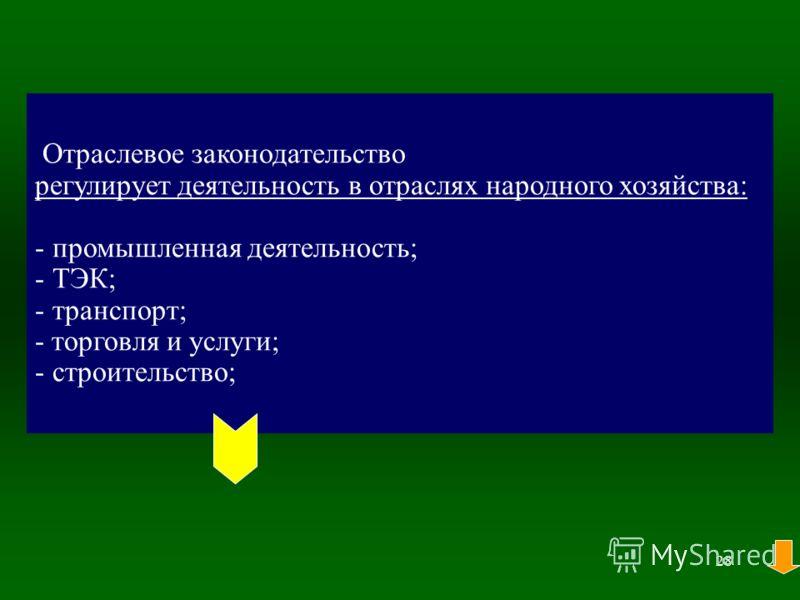 28 Отраслевое законодательство регулирует деятельность в отраслях народного хозяйства: - промышленная деятельность; - ТЭК; - транспорт; - торговля и услуги; - строительство;
