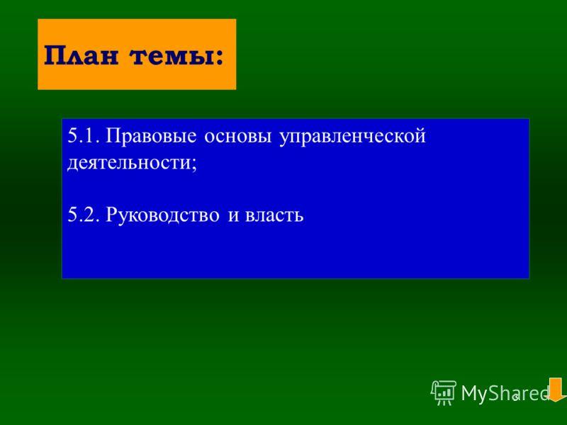 3 План темы: 5.1. Правовые основы управленческой деятельности; 5.2. Руководство и власть
