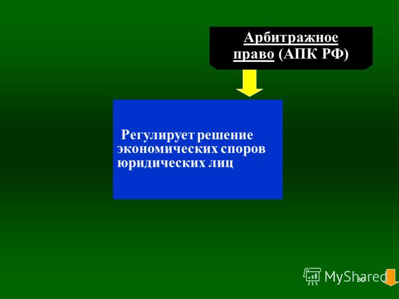 30 Регулирует решение экономических споров юридических лиц Арбитражное право (АПК РФ)