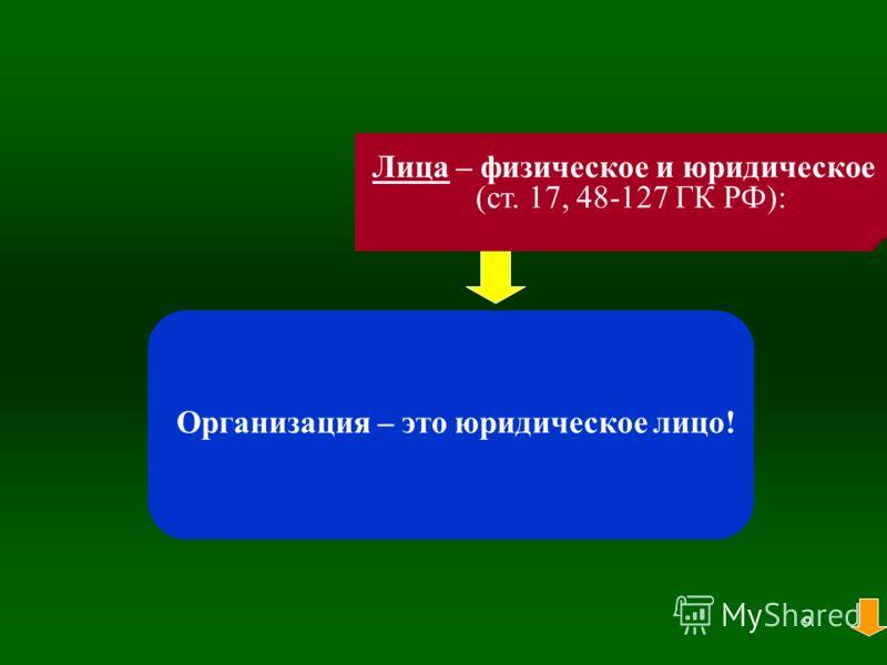 9 Лица – физическое и юридическое (ст. 17, 48-127 ГК РФ): А организация – это какое лицо??? Организация – это юридическое лицо!