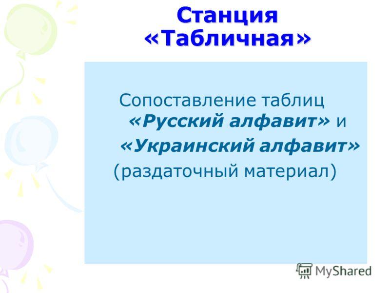 Станция «Табличная» Сопоставление таблиц «Русский алфавит» и «Украинский алфавит» (раздаточный материал)