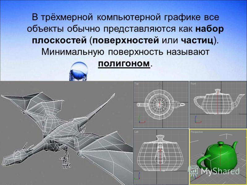 В трёхмерной компьютерной графике все объекты обычно представляются как набор плоскостей (поверхностей или частиц). Минимальную поверхность называют полигоном.