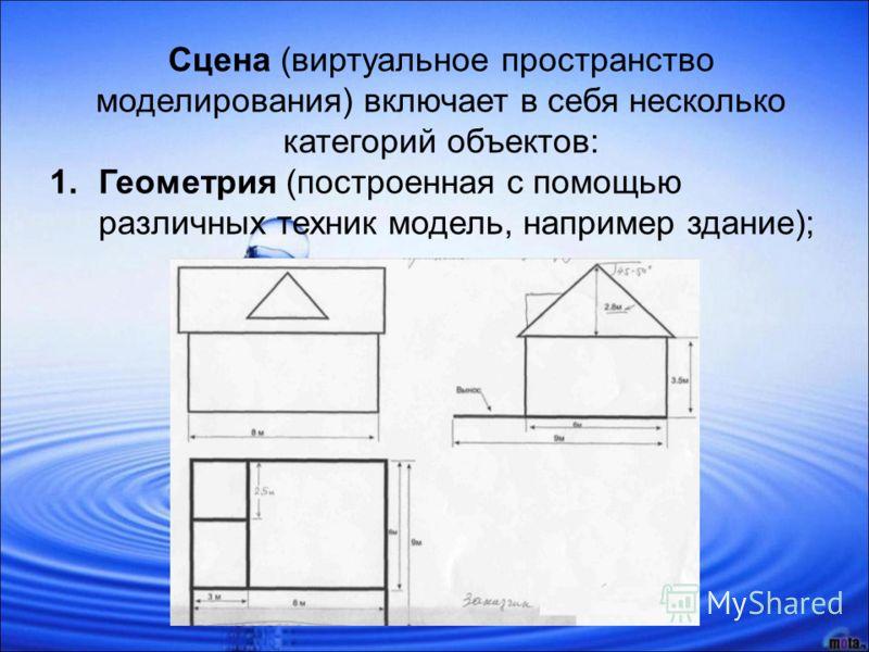 Сцена (виртуальное пространство моделирования) включает в себя несколько категорий объектов: 1.Геометрия (построенная с помощью различных техник модель, например здание);