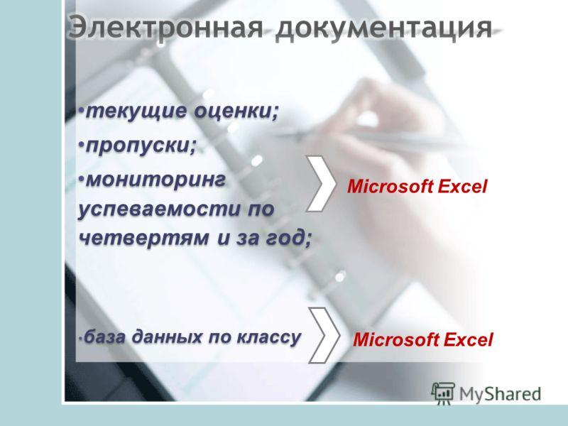 текущие оценки; пропуски; мониторинг успеваемости по четвертям и за год; текущие оценки; пропуски; мониторинг успеваемости по четвертям и за год; Microsoft Excel база данных по классу
