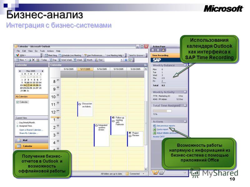 10 Получение бизнес- отчетов в Outlook и возможность оффлайновой работы Возможность работы напрямую с информацией из бизнес-система с помощью приложений Office Использования календаря Outlook как интерфейса к SAP Time Recording Бизнес-анализ Интеграц