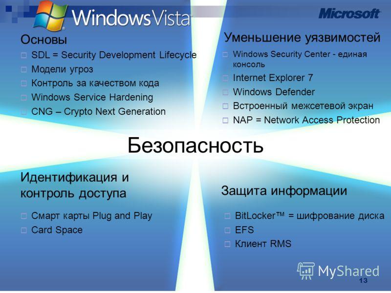 13 Смарт карты Plug and Play Card Space Безопасность BitLocker = шифрование диска EFS Клиент RMS SDL = Security Development Lifecycle Модели угроз Контроль за качеством кода Windows Service Hardening СNG – Crypto Next Generation Windows Security Cent