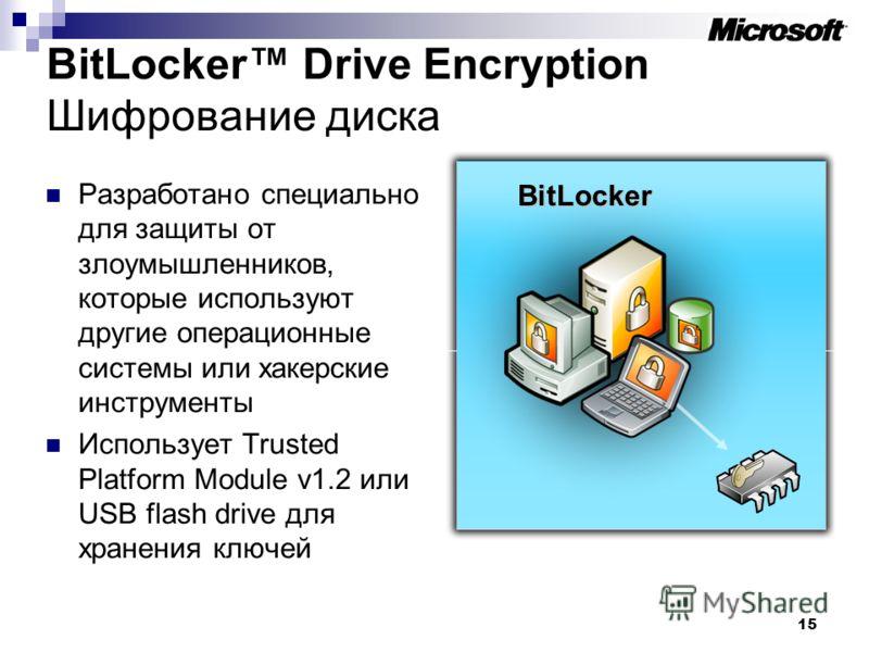 15 BitLocker Drive Encryption Шифрование диска Разработано специально для защиты от злоумышленников, которые используют другие операционные системы или хакерские инструменты Использует Trusted Platform Module v1.2 или USB flash drive для хранения клю