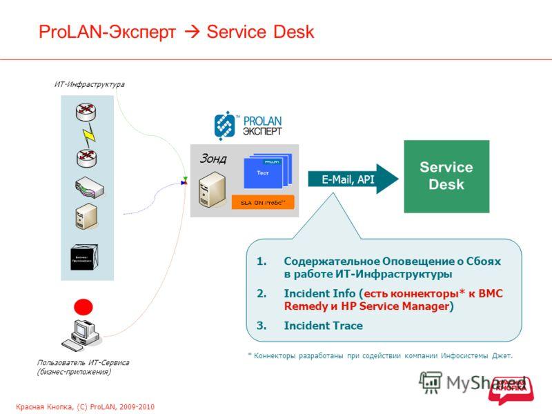 Красная Кнопка, (С) ProLAN, 2009-2010 ProLAN-Эксперт Service Desk E-Mail, API 1.Содержательное Оповещение о Сбоях в работе ИТ-Инфраструктуры 2.Incident Info (есть коннекторы* к BMC Remedy и HP Service Manager) 3.Incident Trace Пользователь ИТ-Сервиса