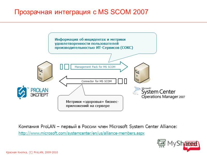 Красная Кнопка, (С) ProLAN, 2009-2010 Прозрачная интеграция с MS SCOM 2007 Метрики «здоровья» бизнес- приложений на сервере Информация об инцидентах и метрики удовлетворенности пользователей производительностью ИТ-Сервисов (СОКС) Management Pack for