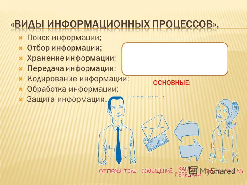 Поиск информации; Отбор информации; Хранение информации; Передача информации; Кодирование информации; Обработка информации; Защита информации. ОСНОВНЫЕ :