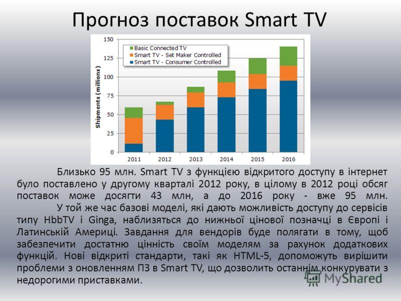 Прогноз поставок Smart TV Близько 95 млн. Smart TV з функцією відкритого доступу в інтернет було поставлено у другому кварталі 2012 року, в цілому в 2012 році обсяг поставок може досягти 43 млн, а до 2016 року - вже 95 млн. У той же час базові моделі