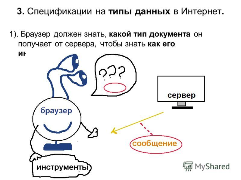 3. Спецификации на типы данных в Интернет. 1). Браузер должен знать, какой тип документа он получает от сервера, чтобы знать как его интерпретировать.
