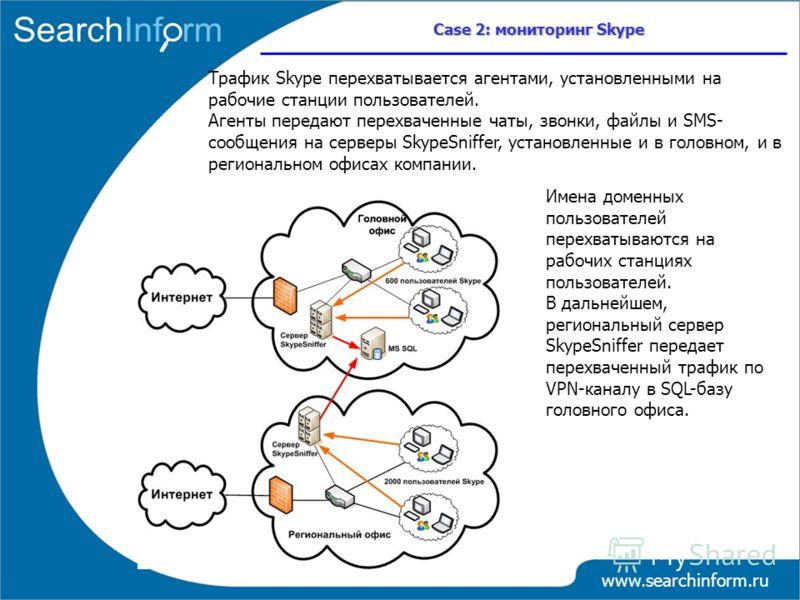 www.searchinform.ru Case 2: мониторинг Skype Трафик Skype перехватывается агентами, установленными на рабочие станции пользователей. Агенты передают перехваченные чаты, звонки, файлы и SMS- сообщения на серверы SkypeSniffer, установленные и в головно