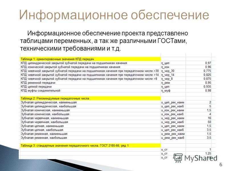 Информационное обеспечение проекта представлено таблицами переменных, а так же различными ГОСТами, техническими требованиями и т.д. 6