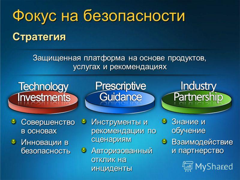 13 Защищенная платформа на основе продуктов, услугах и рекомендациях Совершенство в основах Инновации в безопасность Инструменты и рекомендации по сценариям Авторизованный отклик на инциденты Знание и обучение Взаимодействие и партнерство Фокус на бе