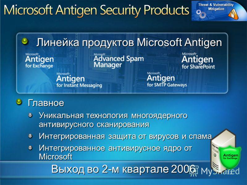 22 Линейка продуктов Microsoft Antigen Выход во 2-м квартале 2006 Главное Уникальная технология многоядерного антивирусного сканирования Интегрированная защита от вирусов и спама Интегрированное антивирусное ядро от Microsoft Threat & Vulnerability M