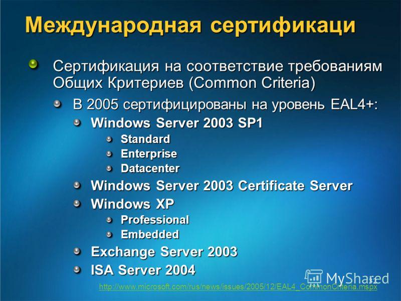32 Международная сертификаци Сертификация на соответствие требованиям Общих Критериев (Common Criteria) В 2005 сертифицированы на уровень EAL4+: Windows Server 2003 SP1 StandardEnterpriseDatacenter Windows Server 2003 Certificate Server Windows XP Pr