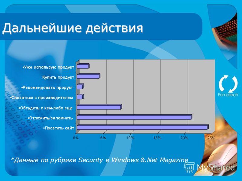 Дальнейшие действия *Данные по рубрике Security в Windows &.Net Magazine