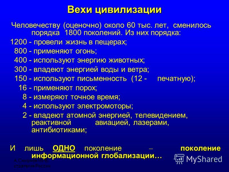 Международная информационная безопасность – это состояние защищенности в триаде составляющих: Военно-политическая (в т.ч. Информационно-психологическая); Киберпреступность; «Цифровой джихад» А.Смирнов МИБ: стратегия России 5