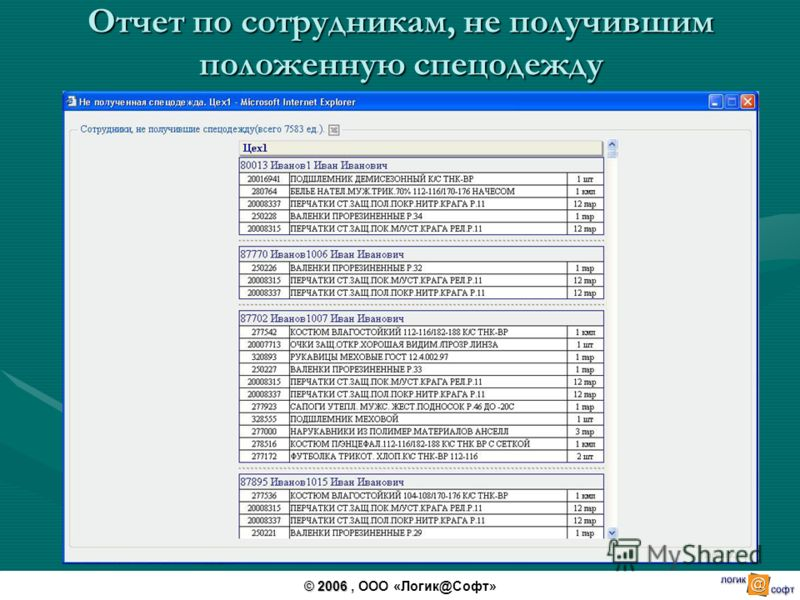 © 2006 © 2006, ООО «Логик@Софт» Отчет по сотрудникам, не получившим положенную спецодежду