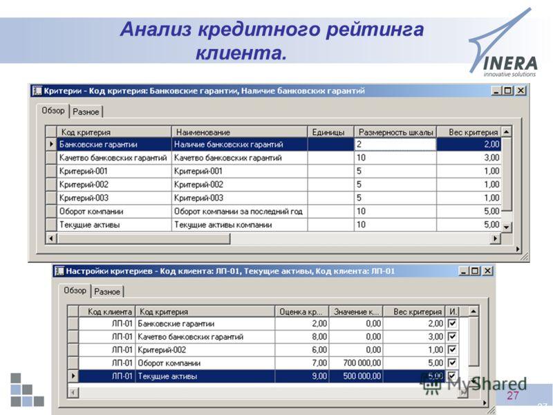 27 Анализ кредитного рейтинга клиента.