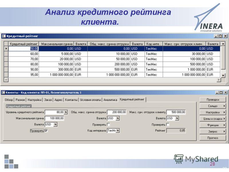 28 Анализ кредитного рейтинга клиента.