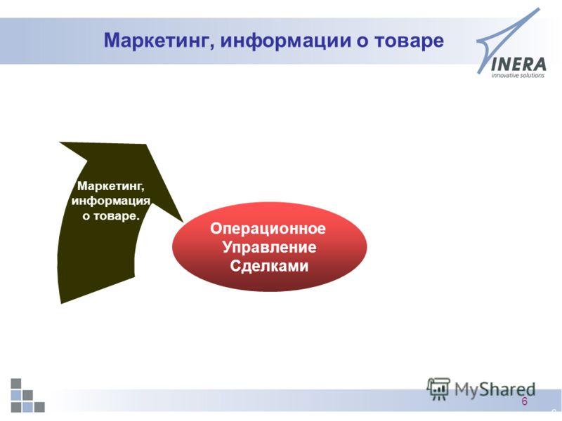 6 6 Маркетинг, информации о товаре Маркетинг, информация о товаре. Операционное Управление Сделками