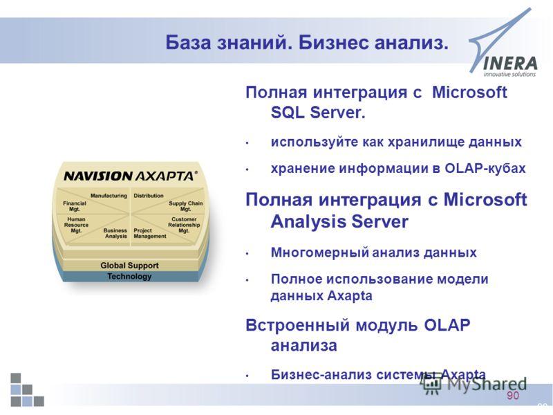 90 База знаний. Бизнес анализ. Полная интеграция с Microsoft SQL Server. используйте как хранилище данных хранение информации в OLAP-кубах Полная интеграция с Microsoft Analysis Server Многомерный анализ данных Полное использование модели данных Axap