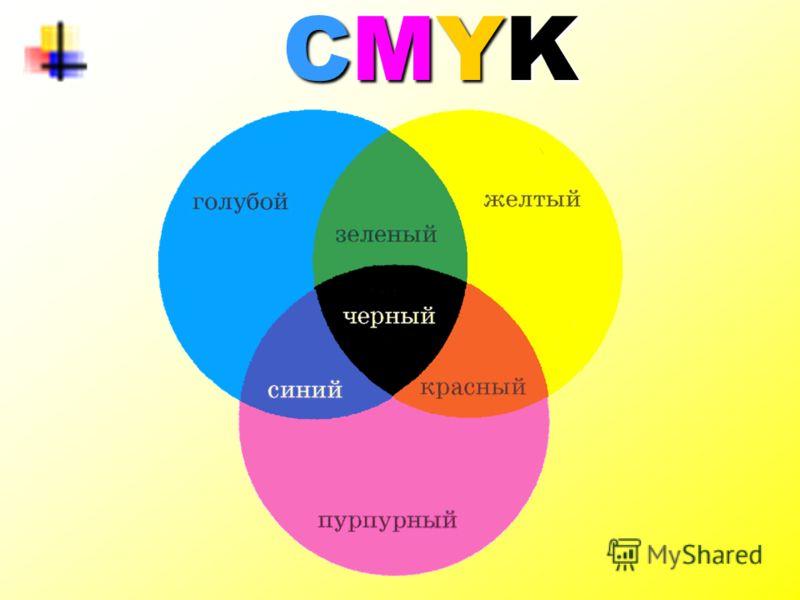 голубой (Cyan), пурпурный (Magenta), жёлтый (Yellow), чёрный (Black) - субтрактивная (англ. subtract - вычитать) цветовая модель, описывающая отраженный свет. Используется для печати. CMYK CMYK CMYK CMYK