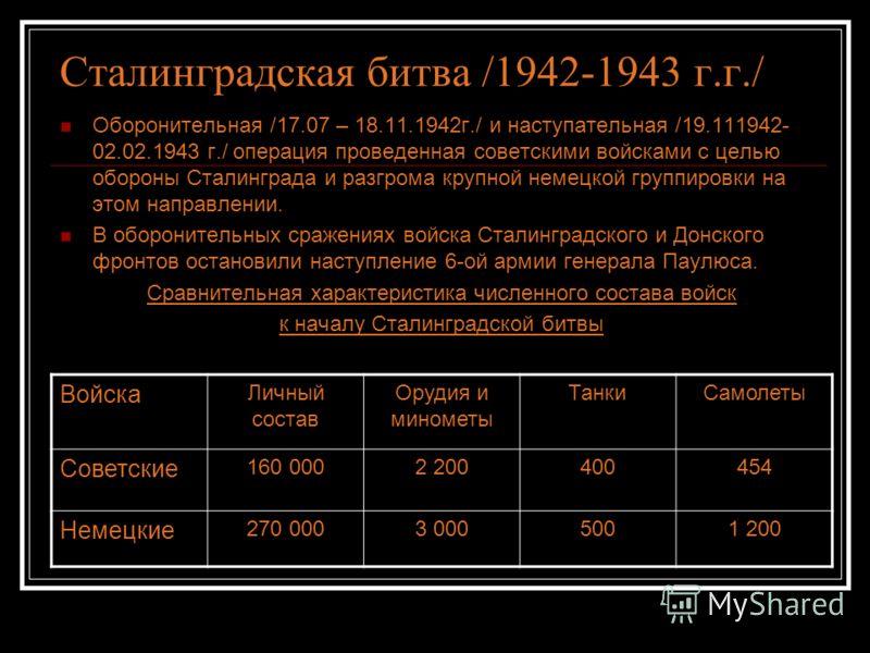 Сталинградская битва /1942-1943 г.г./ Оборонительная /17.07 – 18.11.1942г./ и наступательная /19.111942- 02.02.1943 г./ операция проведенная советскими войсками с целью обороны Сталинграда и разгрома крупной немецкой группировки на этом направлении.
