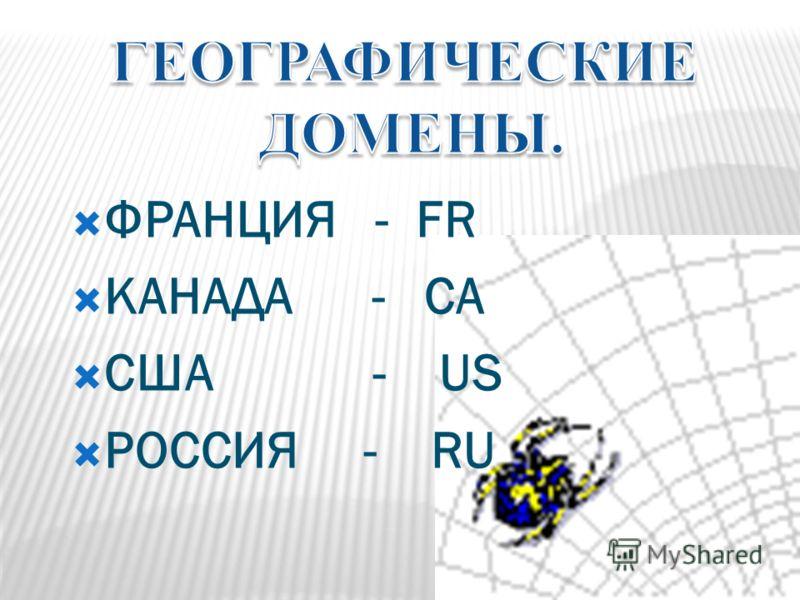 ФРАНЦИЯ - FR КАНАДА - CA США - US РОССИЯ - RU
