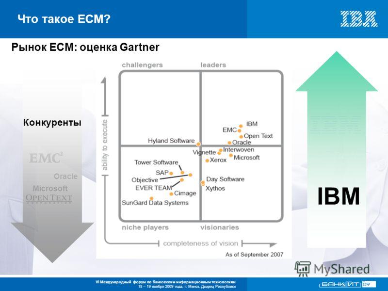 VI Международный форум по банковским информационным технологиям 18 – 19 ноября 2009 года, г. Минск, Дворец Республики Microsoft Oracle IBM Конкуренты Рынок ECM: оценка Gartner Что такое ECM?