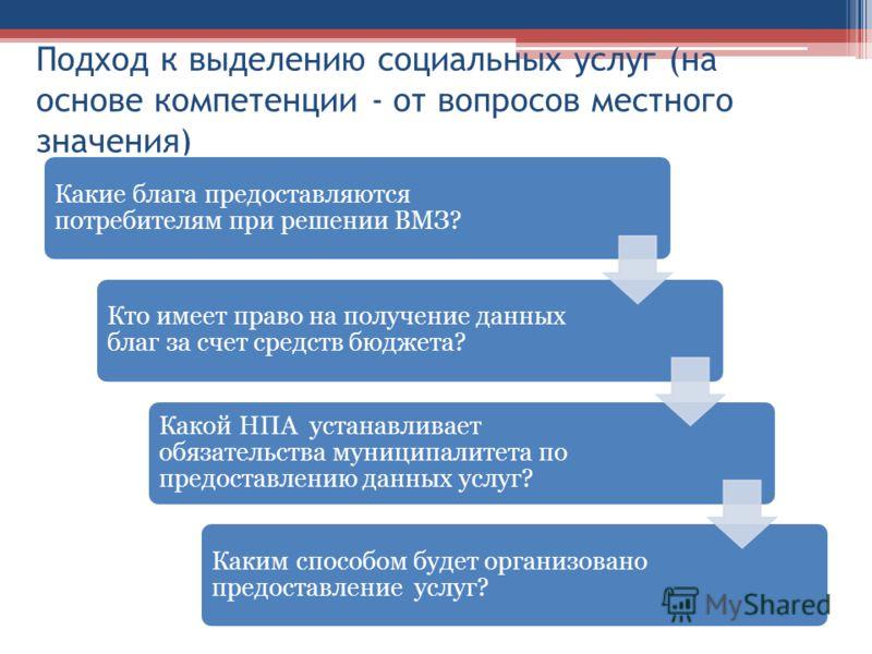 Подход к выделению социальных услуг (на основе компетенции - от вопросов местного значения) Какие блага предоставляются потребителям при решении ВМЗ? Кто имеет право на получение данных благ за счет средств бюджета? Какой НПА устанавливает обязательс