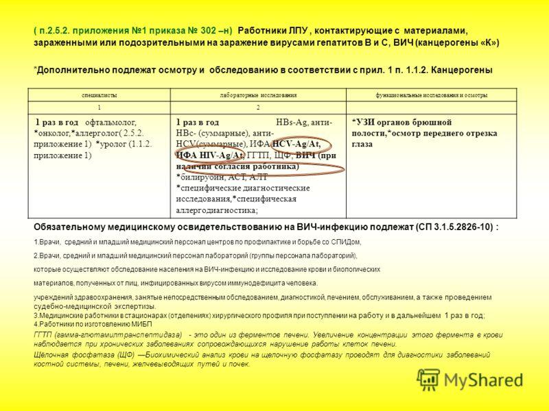 ( п.2.5.2. приложения 1 приказа 302 –н) Работники ЛПУ, контактирующие с материалами, зараженными или подозрительными на заражение вирусами гепатитов В и С, ВИЧ (канцерогены «К») *Дополнительно подлежат осмотру и обследованию в соответствии с прил. 1