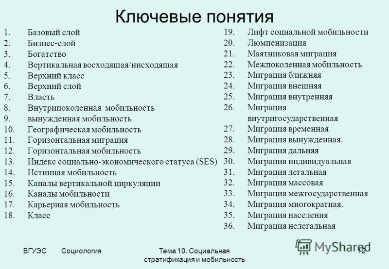 ВГУЭС СоциологияТема 10. Социальная стратификация и мобильность 12 Ключевые понятия 1.Базовый слой 2.Бизнес-слой 3.Богатство 4.Вертикальная восходящая/нисходящая 5.Верхний класс 6.Верхний слой 7.Власть 8.Внутрипоколенная мобильность 9.вынужденная моб