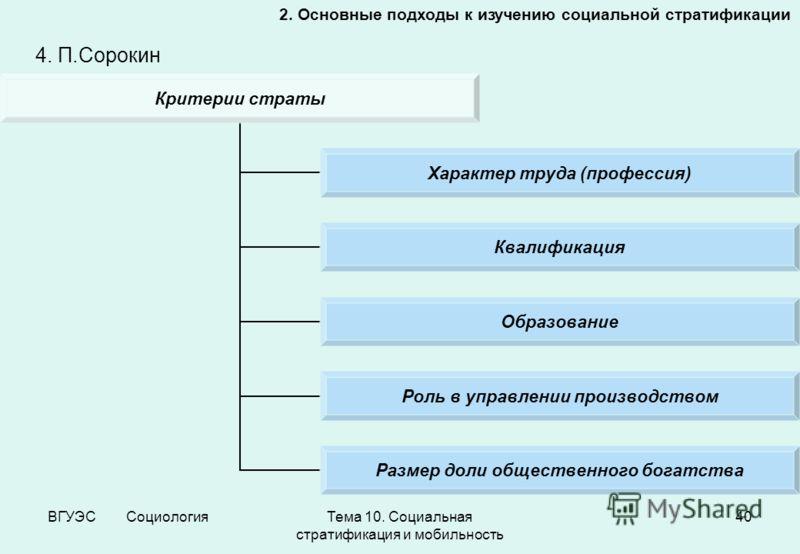 Социальная стратификация и