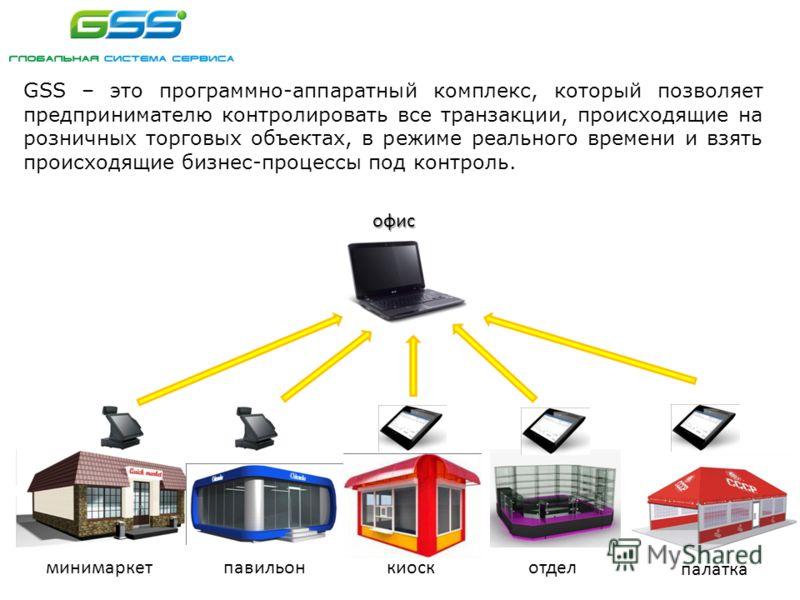 GSS – это программно-аппаратный комплекс, который позволяет предпринимателю контролировать все транзакции, происходящие на розничных торговых объектах, в режиме реального времени и взять происходящие бизнес-процессы под контроль. минимаркетпавильонки