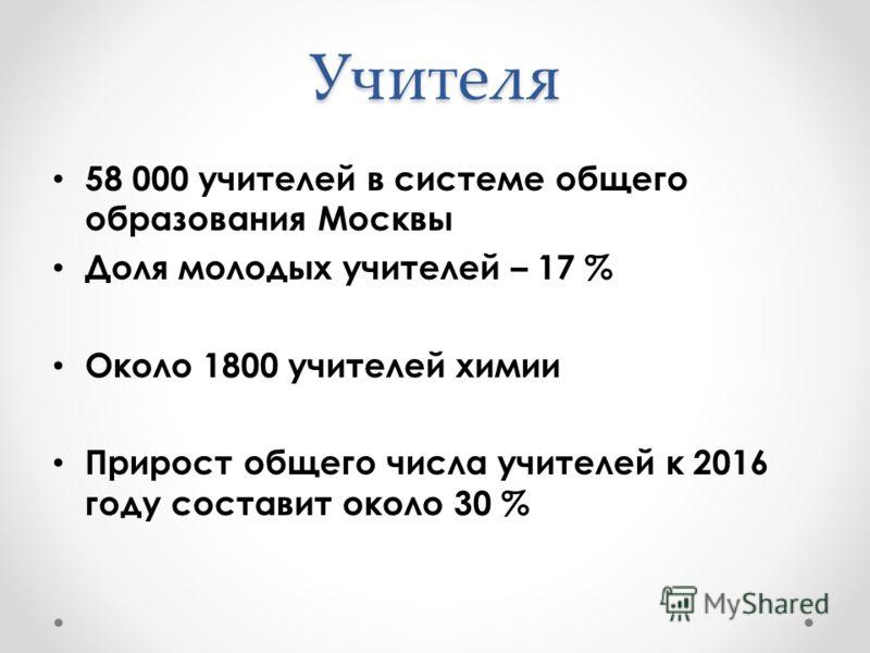 Учителя 58 000 учителей в системе общего образования Москвы Доля молодых учителей – 17 % Около 1800 учителей химии Прирост общего числа учителей к 2016 году составит около 30 %