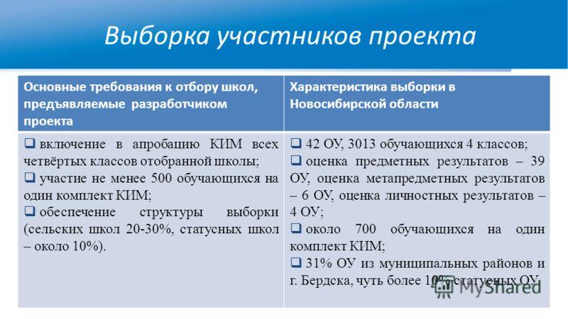 Выборка участников проекта Основные требования к отбору школ, предъявляемые разработчиком проекта Характеристика выборки в Новосибирской области включение в апробацию КИМ всех четвёртых классов отобранной школы; участие не менее 500 обучающихся на од