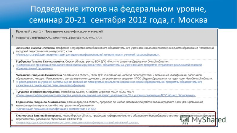 Подведение итогов на федеральном уровне, семинар 20-21 сентября 2012 года, г. Москва