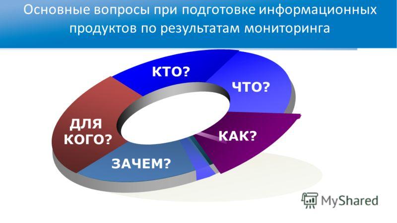 Основные вопросы при подготовке информационных продуктов по результатам мониторинга ДЛЯ КОГО? КТО? ЧТО? КАК? ЗАЧЕМ?