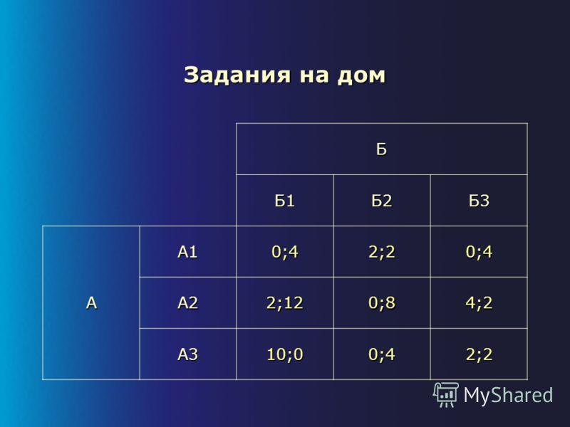 Задания на дом Б Б1Б2Б3 А А10;42;20;4 А22;120;84;2 А310;00;42;2