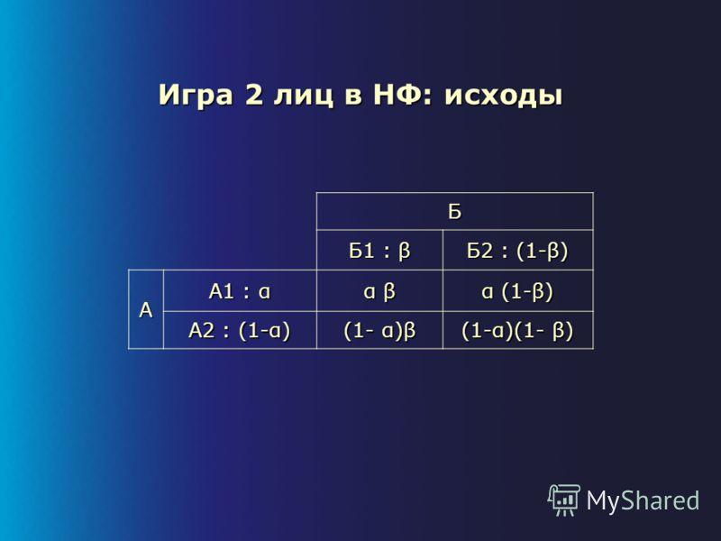 Игра 2 лиц в НФ: исходы Б Б1 : βБ1 : βБ1 : βБ1 : β Б2 : (1-β) А A1 : α α β α (1-β) A2 : (1-α) (1- α)β (1-α)(1- β)