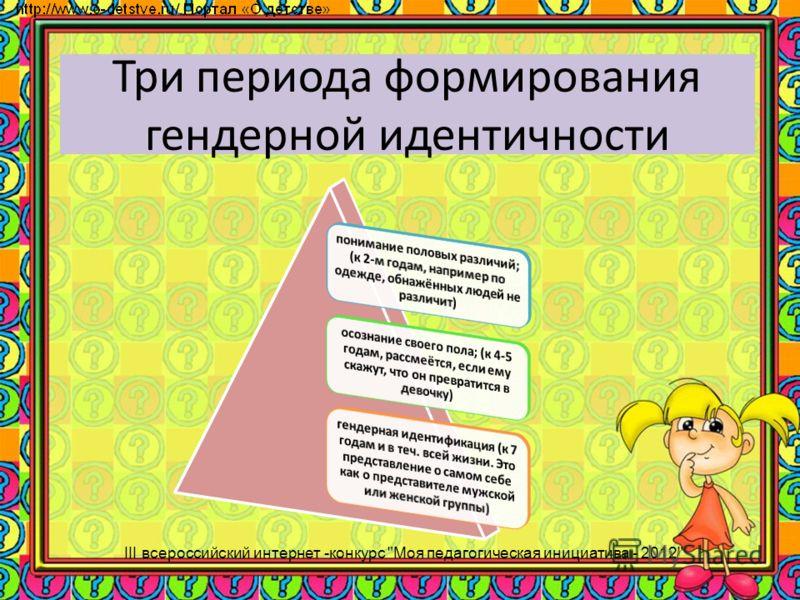 Три периода формирования гендерной идентичности III всероссийский интернет -конкурс Моя педагогическая инициатива - 2012