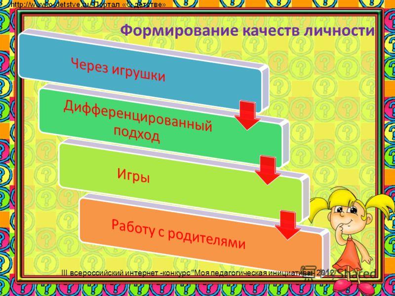 Формирование качеств личности III всероссийский интернет -конкурс Моя педагогическая инициатива - 2012