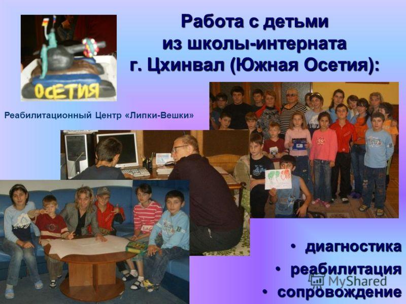 Работа с детьми из школы-интерната г. Цхинвал (Южная Осетия): диагностикадиагностика реабилитацияреабилитация сопровождениесопровождение Реабилитационный Центр «Липки-Вешки»