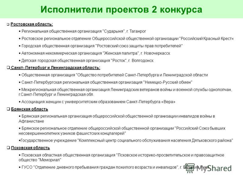 Исполнители проектов 2 конкурса Ростовская область: Региональная общественная организация