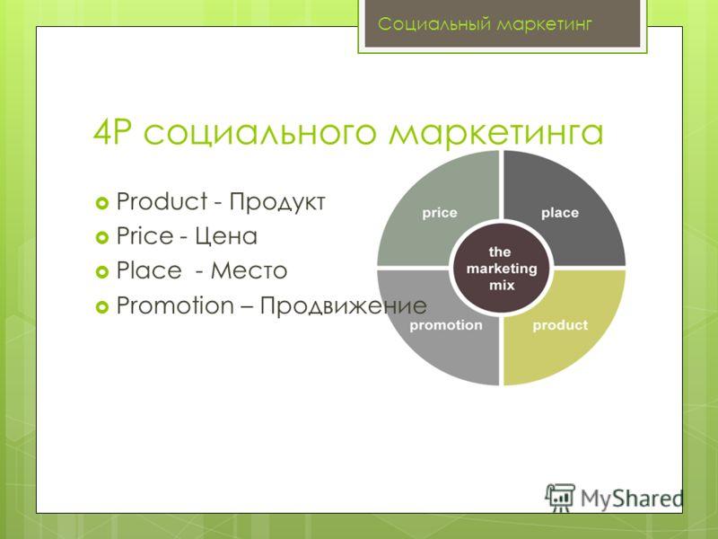 4P социального маркетинга Product - Продукт Price - Цена Place - Место Promotion – Продвижение Социальный маркетинг