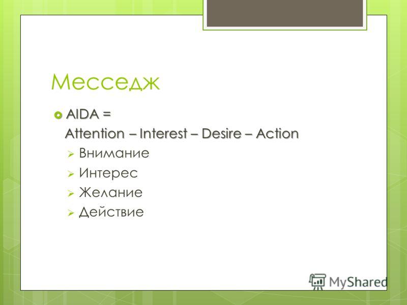Месседж AIDA = AIDA = Attention – Interest – Desire – Action Attention – Interest – Desire – Action Внимание Интерес Желание Действие