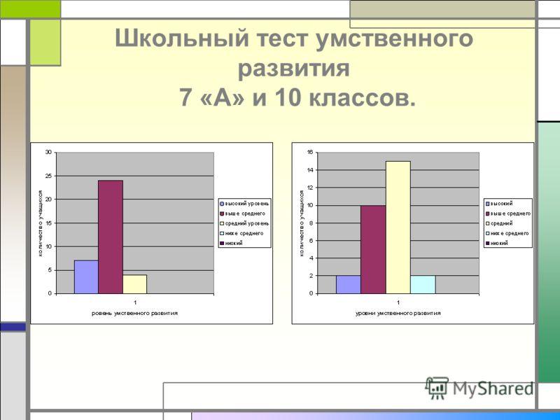 Школьный тест умственного развития 7 «А» и 10 классов.